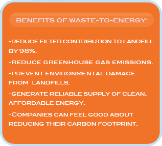 Benefits of Waste to Energy Filter Recycling